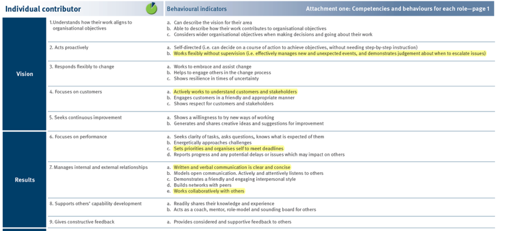 Government Selection Criteria Competency Frameworks Mandatory and desirable
