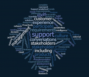 Data Analyst Selection Criteria Word Cloud